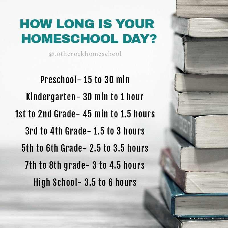 Leading Them TO THE ROCK : How Long is Your Homeschool Day?